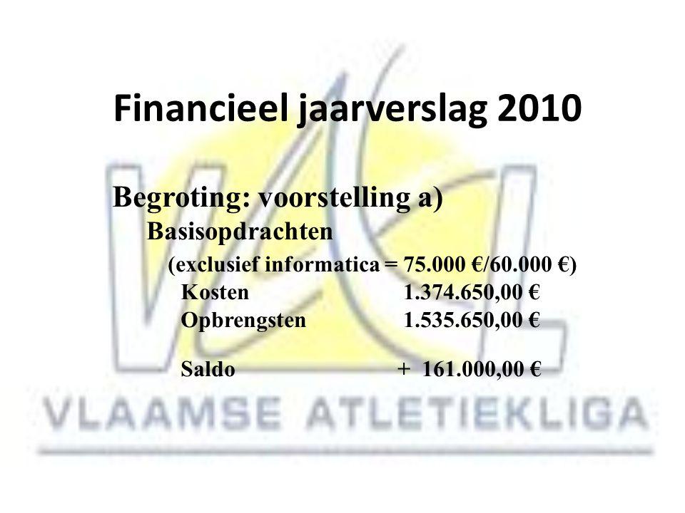 Financieel jaarverslag 2010 Begroting: voorstelling a) Basisopdrachten (exclusief informatica = 75.000 €/60.000 €) Kosten 1.374.650,00 € Opbrengsten 1
