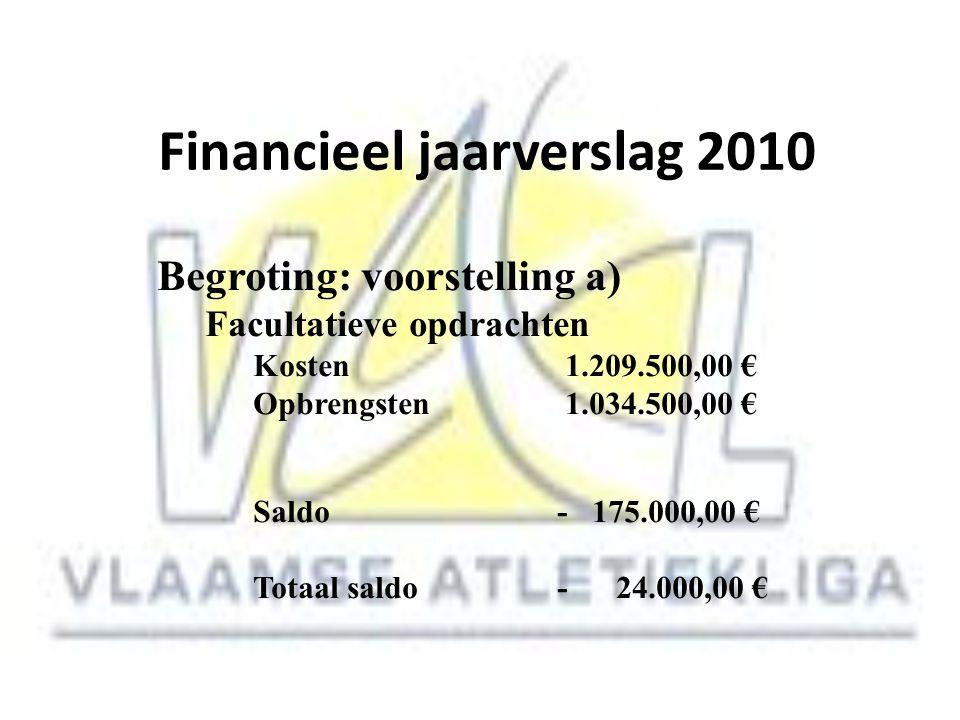 Financieel jaarverslag 2010 Begroting: voorstelling a) Facultatieve opdrachten Kosten 1.209.500,00 € Opbrengsten 1.034.500,00 € Saldo - 175.000,00 € T