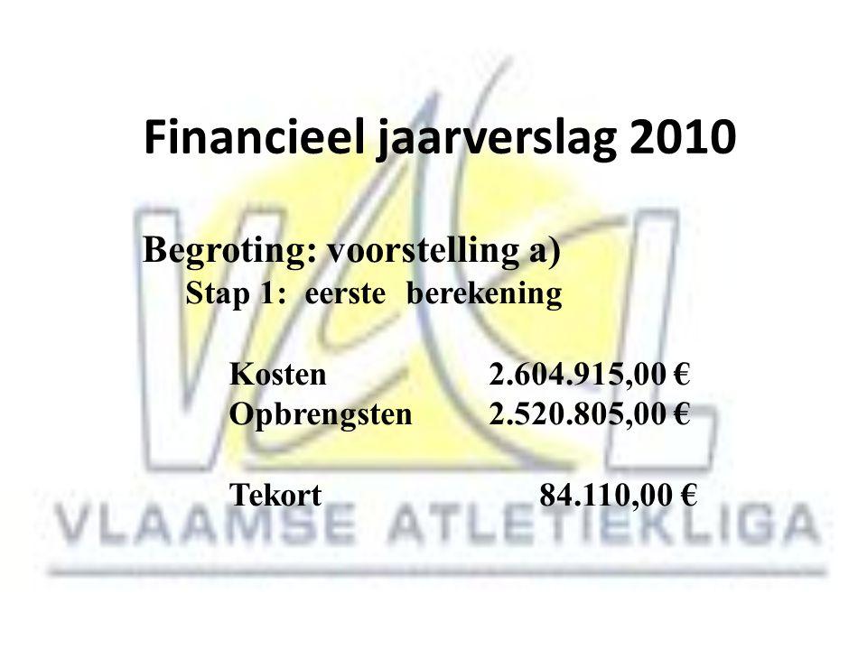 Financieel jaarverslag 2010 Begroting: voorstelling a) Stap 1: eerste berekening Kosten 2.604.915,00 € Opbrengsten2.520.805,00 € Tekort 84.110,00 €
