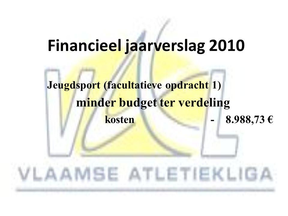 Financieel jaarverslag 2010 Jeugdsport (facultatieve opdracht 1) minder budget ter verdeling kosten - 8.988,73 €