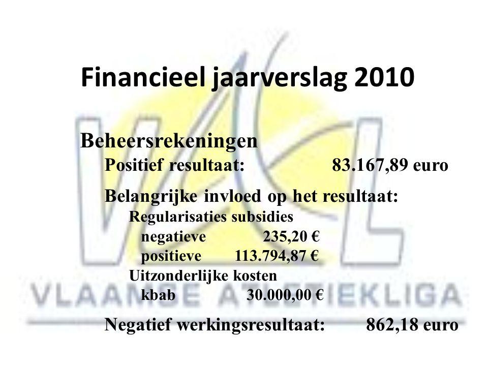 Financieel jaarverslag 2010 Beheersrekeningen Positief resultaat: 83.167,89 euro Belangrijke invloed op het resultaat: Regularisaties subsidies negati