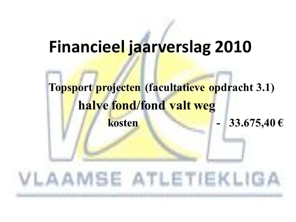 Financieel jaarverslag 2010 Topsport projecten (facultatieve opdracht 3.1) halve fond/fond valt weg kosten - 33.675,40 €