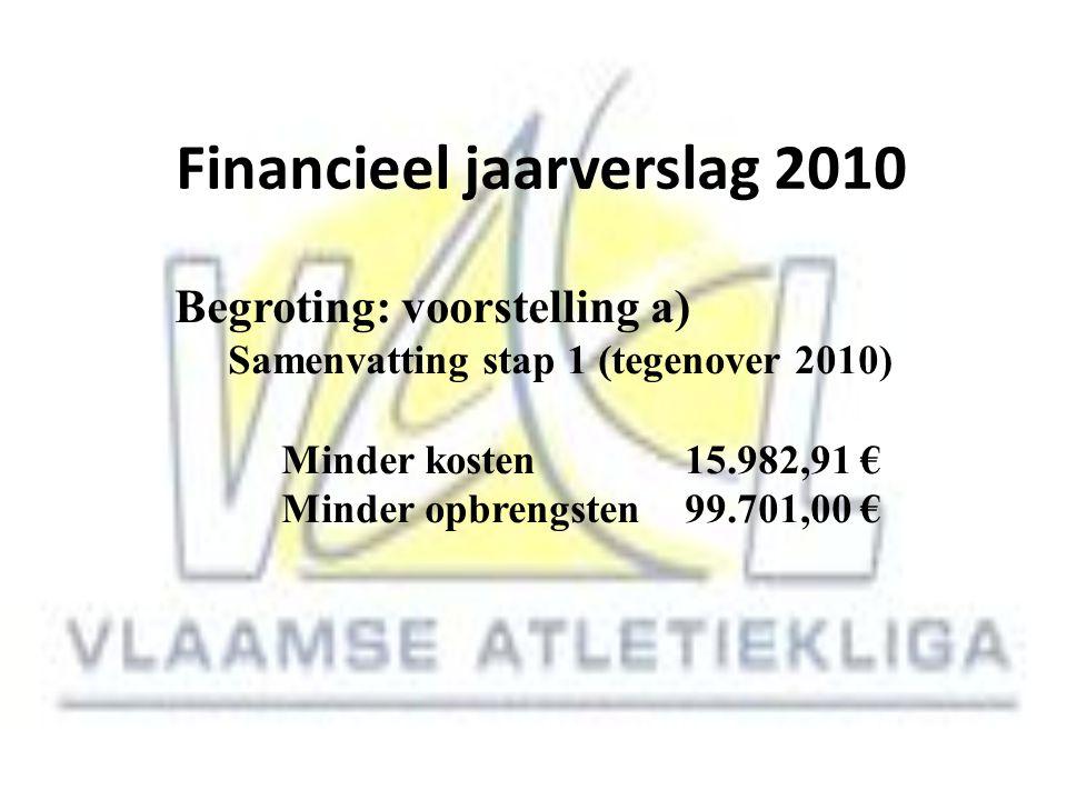 Financieel jaarverslag 2010 Begroting: voorstelling a) Samenvatting stap 1 (tegenover 2010) Minder kosten 15.982,91 € Minder opbrengsten 99.701,00 €
