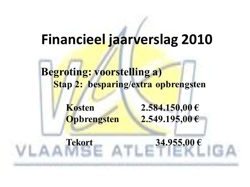 Financieel jaarverslag 2010 Begroting: voorstelling a) Stap 2: besparing/extra opbrengsten Kosten 2.584.150,00 € Opbrengsten2.549.195,00 € Tekort 34.9