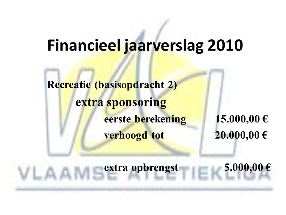 Financieel jaarverslag 2010 Recreatie (basisopdracht 2) extra sponsoring eerste berekening 15.000,00 € verhoogd tot 20.000,00 € extra opbrengst 5.000,