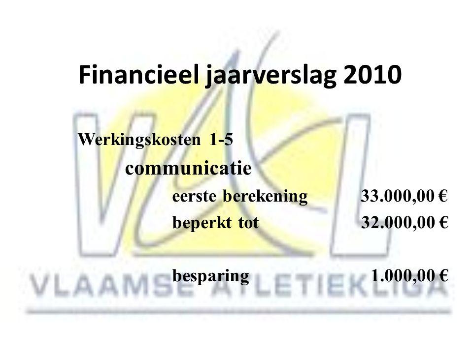 Financieel jaarverslag 2010 Werkingskosten 1-5 communicatie eerste berekening 33.000,00 € beperkt tot32.000,00 € besparing 1.000,00 €