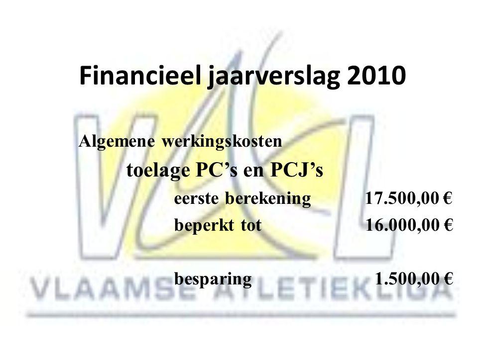 Financieel jaarverslag 2010 Algemene werkingskosten toelage PC's en PCJ's eerste berekening 17.500,00 € beperkt tot16.000,00 € besparing 1.500,00 €