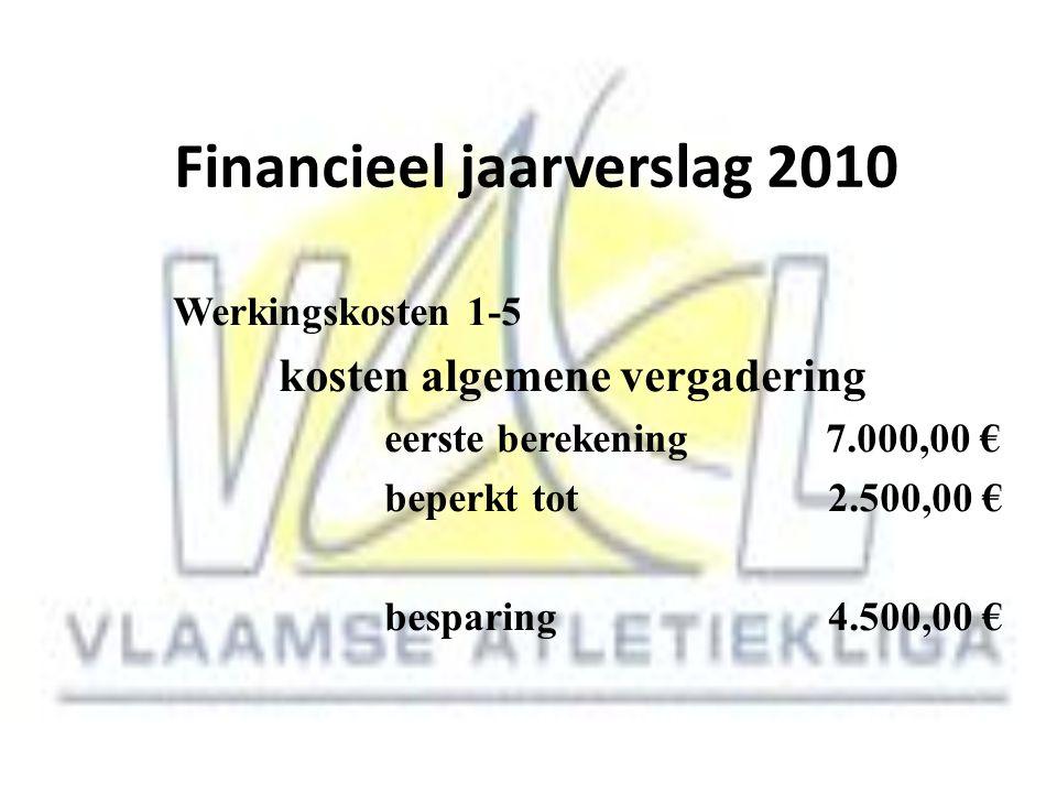 Financieel jaarverslag 2010 Werkingskosten 1-5 kosten algemene vergadering eerste berekening 7.000,00 € beperkt tot 2.500,00 € besparing 4.500,00 €