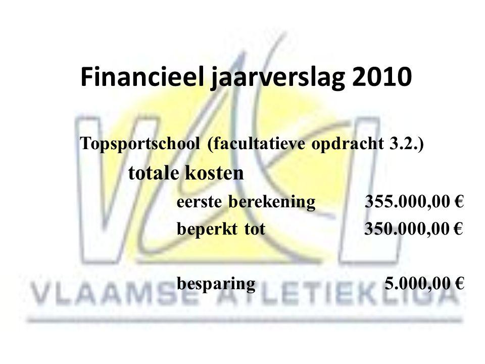 Financieel jaarverslag 2010 Topsportschool (facultatieve opdracht 3.2.) totale kosten eerste berekening 355.000,00 € beperkt tot 350.000,00 € besparin