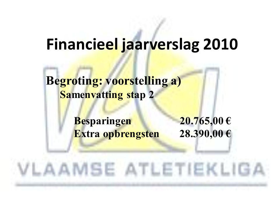 Financieel jaarverslag 2010 Begroting: voorstelling a) Samenvatting stap 2 Besparingen 20.765,00 € Extra opbrengsten 28.390,00 €