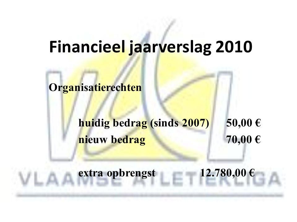 Financieel jaarverslag 2010 Organisatierechten huidig bedrag (sinds 2007) 50,00 € nieuw bedrag 70,00 € extra opbrengst 12.780,00 €