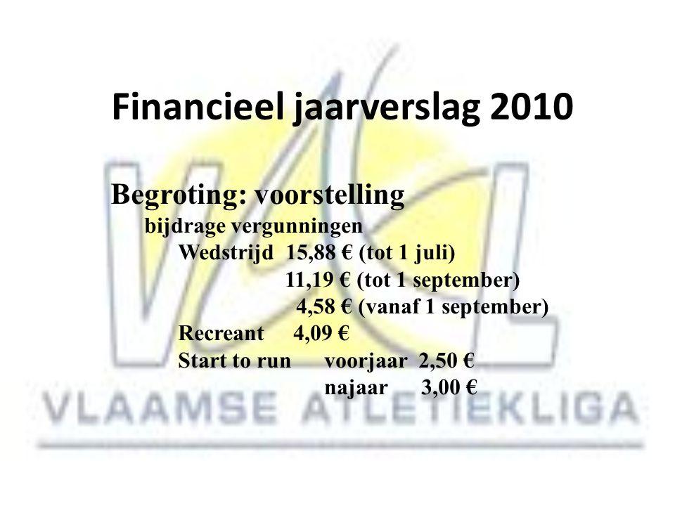 Financieel jaarverslag 2010 Begroting: voorstelling bijdrage vergunningen Wedstrijd 15,88 € (tot 1 juli) 11,19 € (tot 1 september) 4,58 € (vanaf 1 sep