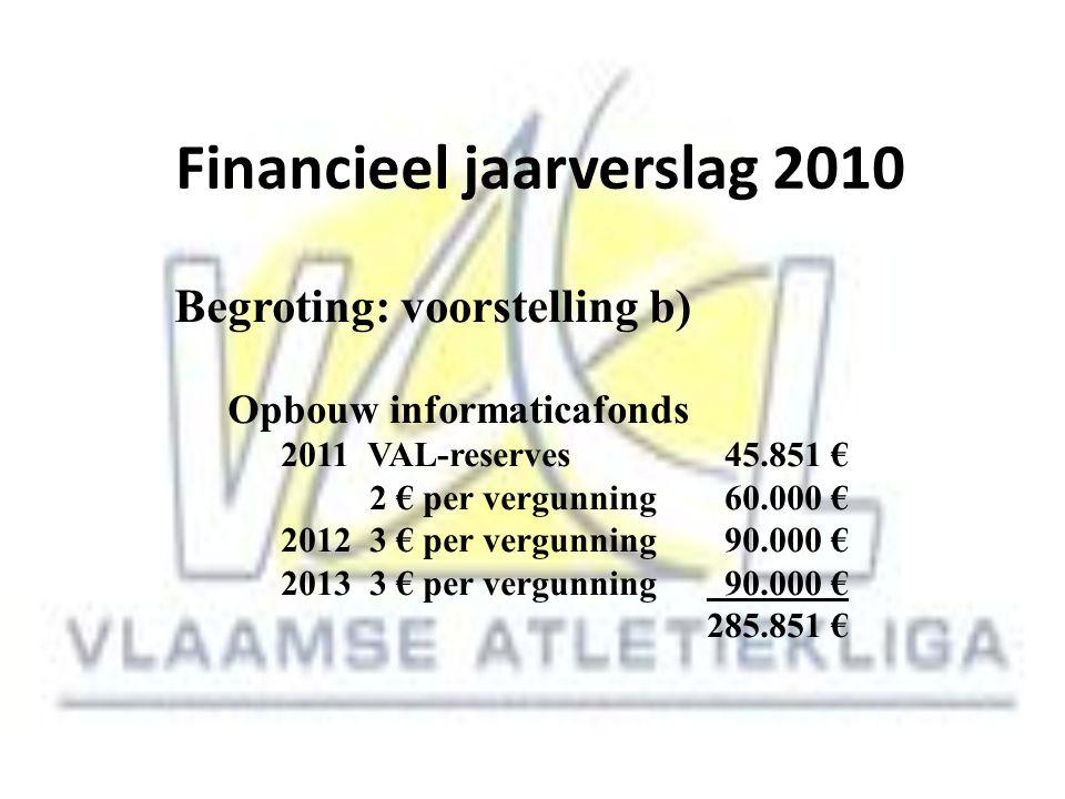 Financieel jaarverslag 2010 Begroting: voorstelling b) Opbouw informaticafonds 2011 VAL-reserves 45.851 € 2 € per vergunning 60.000 € 2012 3 € per ver