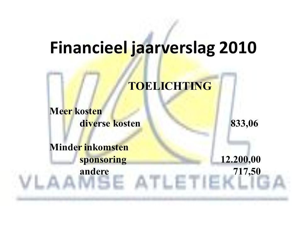 Financieel jaarverslag 2010 TOELICHTING Meer kosten diverse kosten 833,06 Minder inkomsten sponsoring 12.200,00 andere 717,50