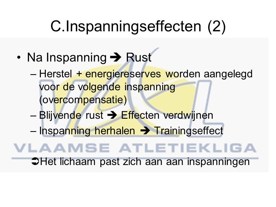 C.Inspanningseffecten (2) Na Inspanning  Rust –Herstel + energiereserves worden aangelegd voor de volgende inspanning (overcompensatie) –Blijvende rust  Effecten verdwijnen –Inspanning herhalen  Trainingseffect  Het lichaam past zich aan aan inspanningen