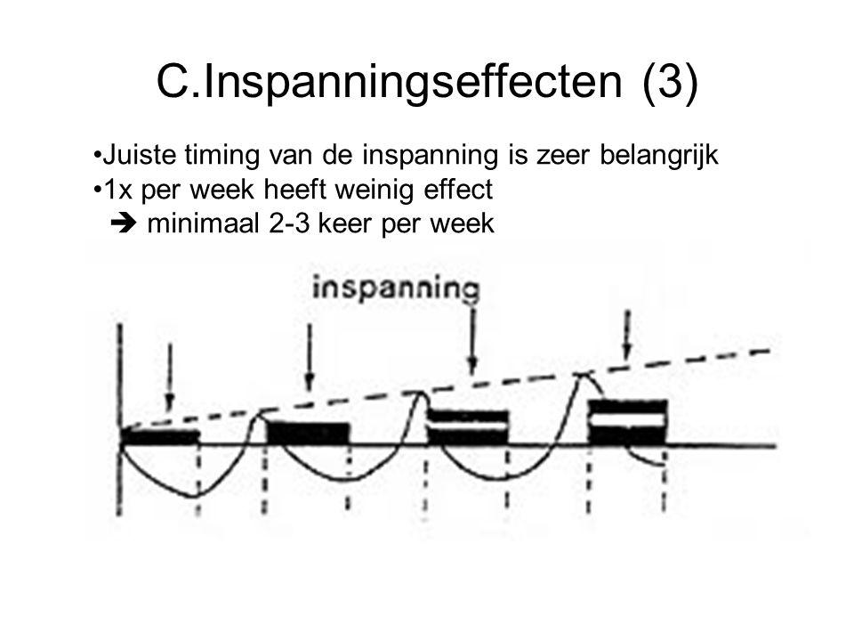 C.Inspanningseffecten (3) Juiste timing van de inspanning is zeer belangrijk 1x per week heeft weinig effect  minimaal 2-3 keer per week