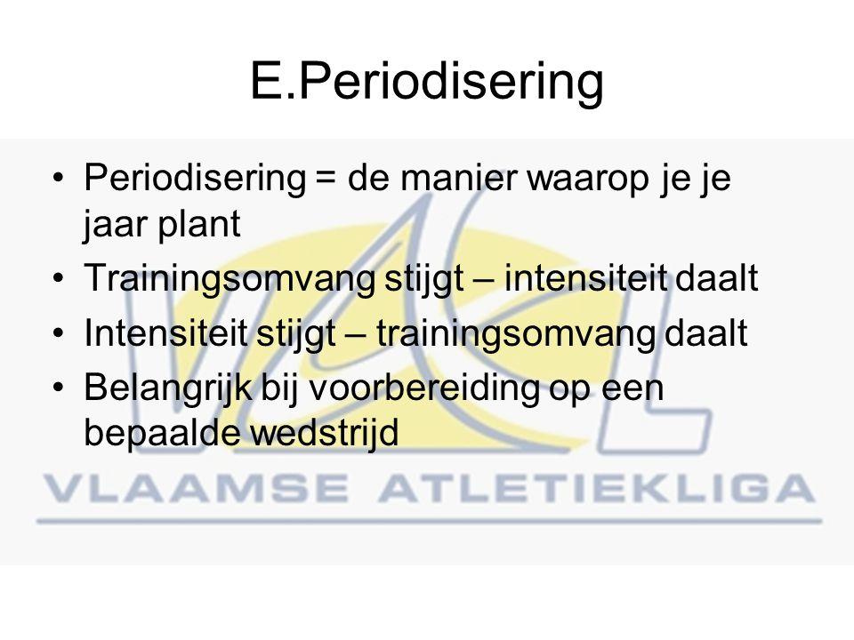 E.Periodisering Periodisering = de manier waarop je je jaar plant Trainingsomvang stijgt – intensiteit daalt Intensiteit stijgt – trainingsomvang daalt Belangrijk bij voorbereiding op een bepaalde wedstrijd