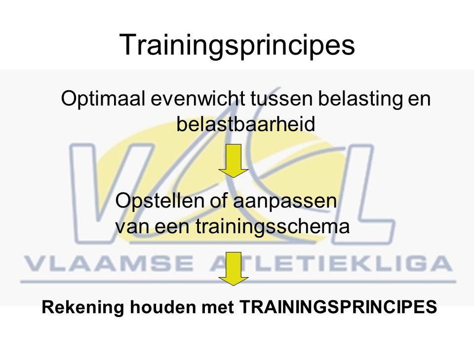 Trainingsprincipes Optimaal evenwicht tussen belasting en belastbaarheid Rekening houden met TRAININGSPRINCIPES Opstellen of aanpassen van een trainingsschema