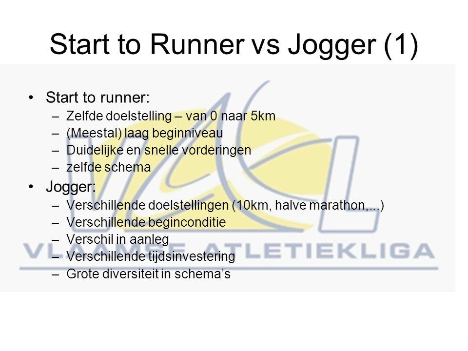 Principe 1: Overload principe Naarmate je langer traint wordt je vooruitgang kleiner: –Start to Run = spectaculaire vooruitgang –Gevorderde jogger = Vooruitgang kost meer inspanning Naarmate men langer traint zullen de trainingsbelastingen zwaarder en frequenter moeten zijn.