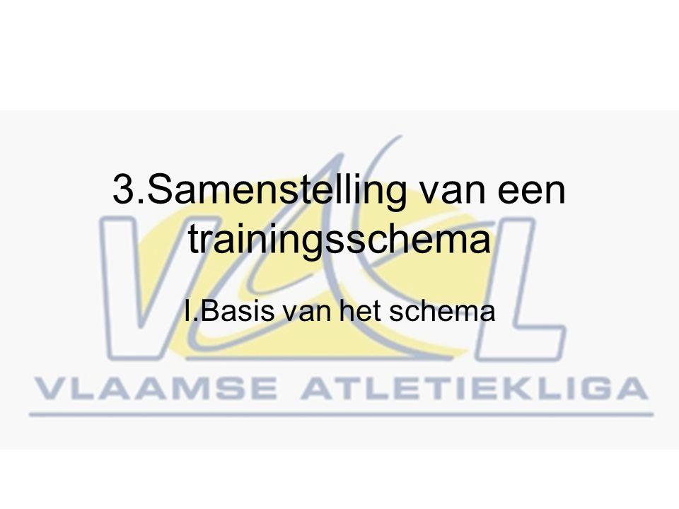 3.Samenstelling van een trainingsschema I.Basis van het schema