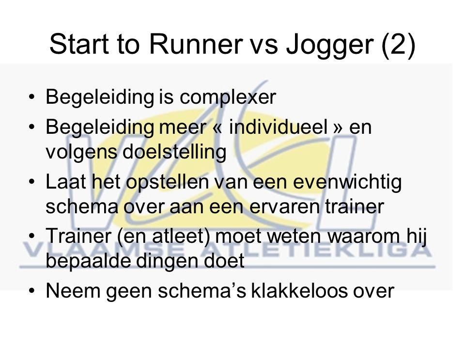 Start to Runner vs Jogger (2) Begeleiding is complexer Begeleiding meer « individueel » en volgens doelstelling Laat het opstellen van een evenwichtig schema over aan een ervaren trainer Trainer (en atleet) moet weten waarom hij bepaalde dingen doet Neem geen schema's klakkeloos over