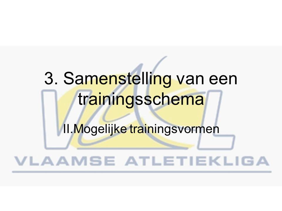 3. Samenstelling van een trainingsschema II.Mogelijke trainingsvormen