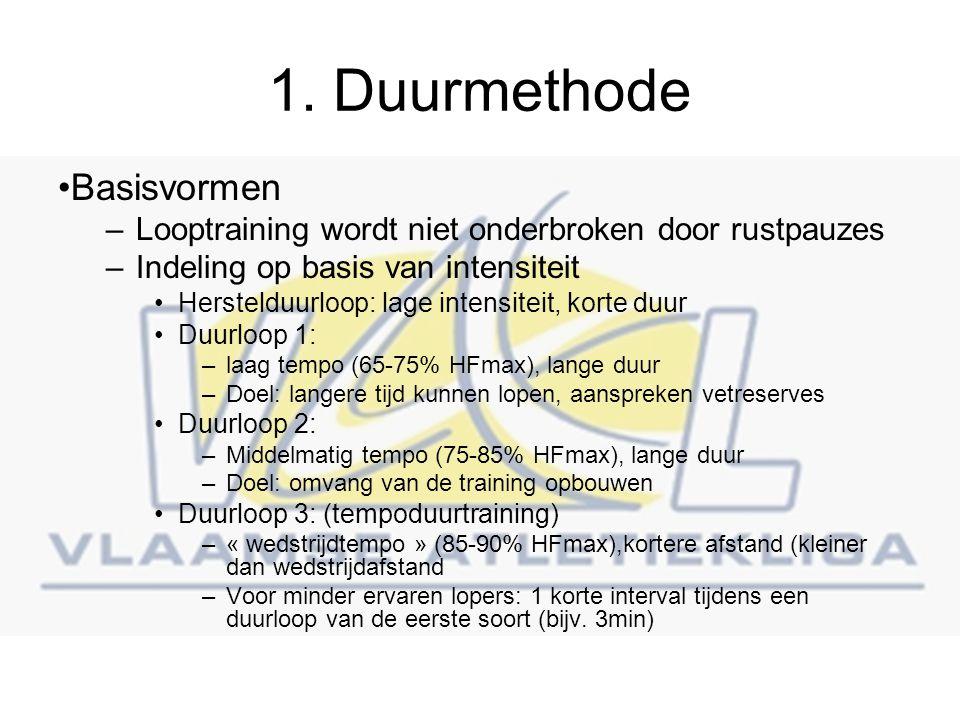 1. Duurmethode Basisvormen –Looptraining wordt niet onderbroken door rustpauzes –Indeling op basis van intensiteit Herstelduurloop: lage intensiteit,