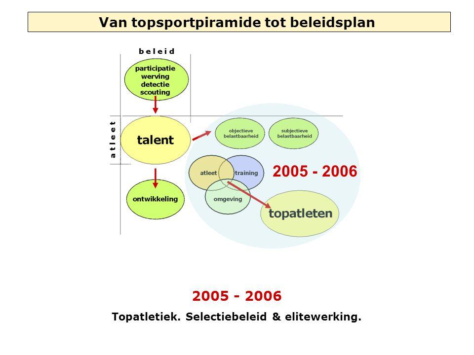 Van topsportpiramide tot beleidsplan 2005 - 2006 Topatletiek. Selectiebeleid & elitewerking. 2005 - 2006