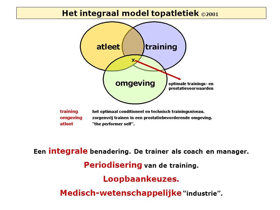 Het integraal model topatletiek ©2001 Een integrale benadering. De trainer als coach en manager. Periodisering van de training. Loopbaankeuzes. Medisc