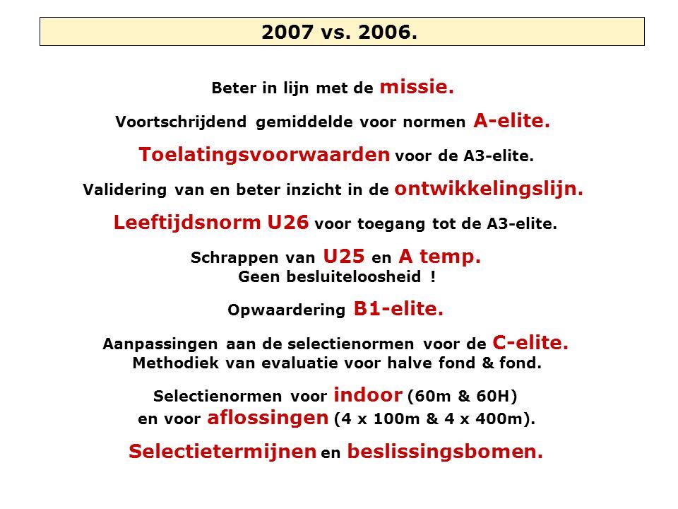 2007 vs. 2006. Beter in lijn met de missie. Voortschrijdend gemiddelde voor normen A-elite. Toelatingsvoorwaarden voor de A3-elite. Validering van en