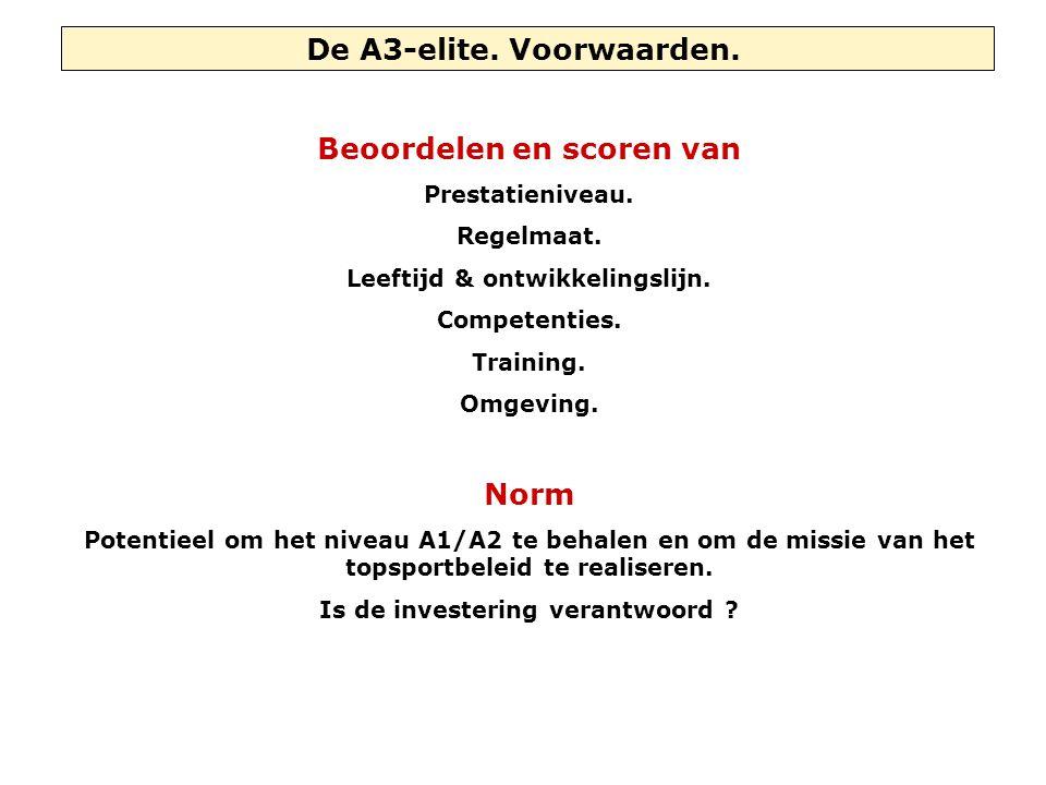 De A3-elite. Voorwaarden. Beoordelen en scoren van Prestatieniveau. Regelmaat. Leeftijd & ontwikkelingslijn. Competenties. Training. Omgeving. Norm Po