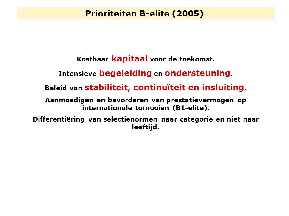 Prioriteiten B-elite (2005) Kostbaar kapitaal voor de toekomst. Intensieve begeleiding en ondersteuning. Beleid van stabiliteit, continuïteit en inslu