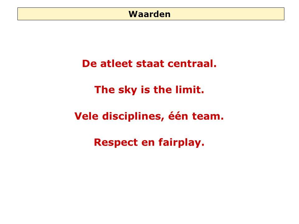 Topsportcel VAL Elitewerking & ondersteuning. Raad van Bestuur VAL - 28 augustus 2006