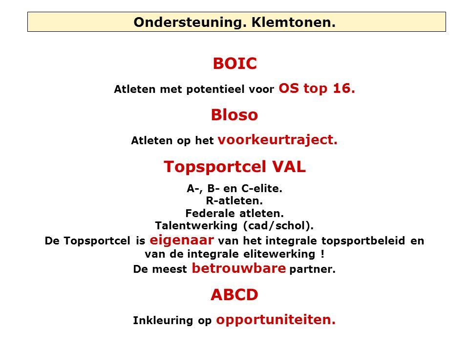 Ondersteuning. Klemtonen. BOIC Atleten met potentieel voor OS top 16. Bloso Atleten op het voorkeurtraject. Topsportcel VAL A-, B- en C-elite. R-atlet