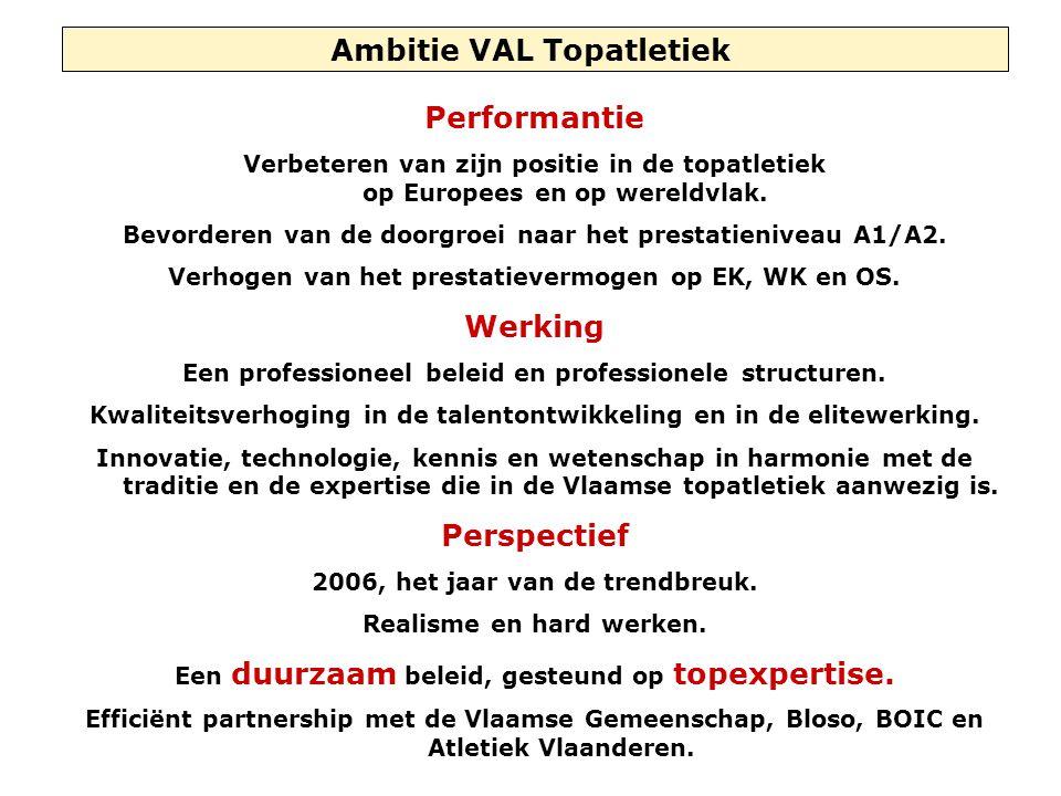 Ambitie VAL Topatletiek Performantie Verbeteren van zijn positie in de topatletiek op Europees en op wereldvlak. Bevorderen van de doorgroei naar het