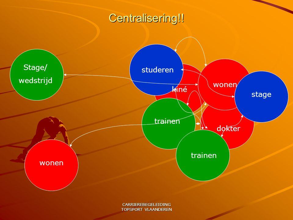 CARRIEREBEGELEIDING TOPSPORT VLAANDEREN Centralisering!.