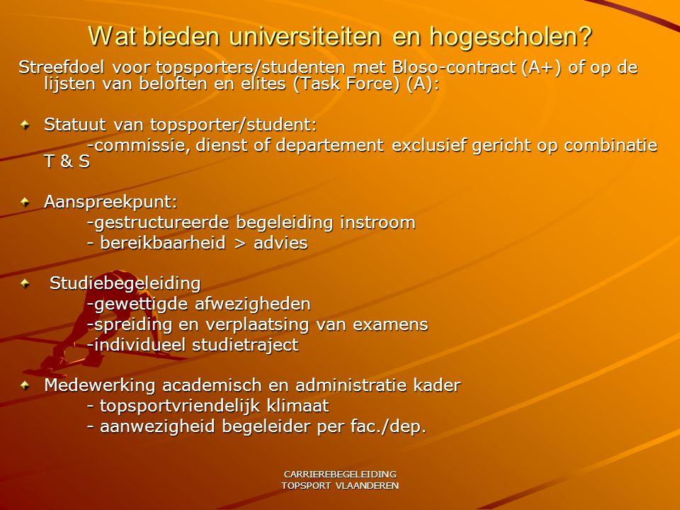CARRIEREBEGELEIDING TOPSPORT VLAANDEREN Wat bieden universiteiten en hogescholen.
