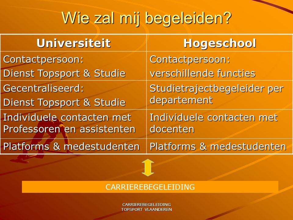 CARRIEREBEGELEIDING TOPSPORT VLAANDEREN Wie zal mij begeleiden? UniversiteitHogeschool Contactpersoon: Dienst Topsport & Studie Contactpersoon: versch