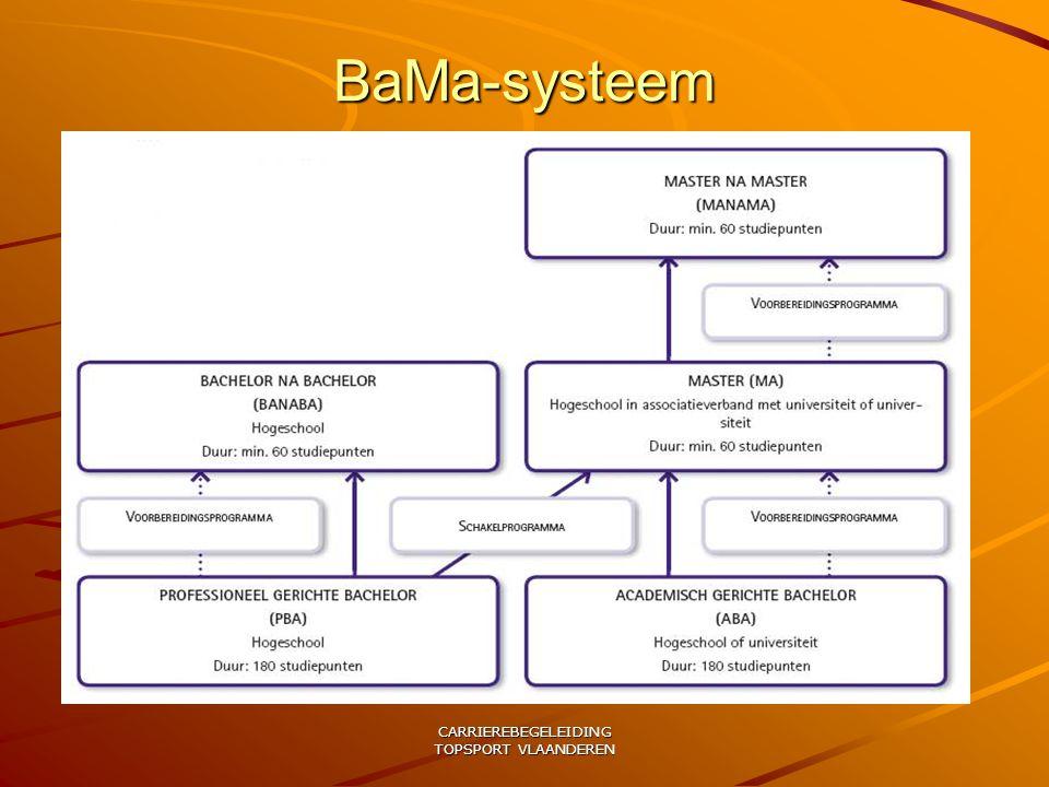 CARRIEREBEGELEIDING TOPSPORT VLAANDEREN BaMa-systeem