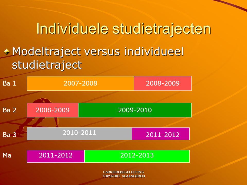 Individuele studietrajecten Modeltraject versus individueel studietraject 2008-20092007-2008 2008-20092009-2010 2010-2011 2011-2012 Ma Ba 2 Ba 3 Ba 1