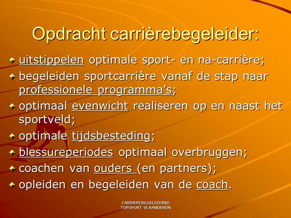 CARRIEREBEGELEIDING TOPSPORT VLAANDEREN Opdracht carrièrebegeleider: uitstippelen optimale sport- en na-carrière; begeleiden sportcarrière vanaf de st