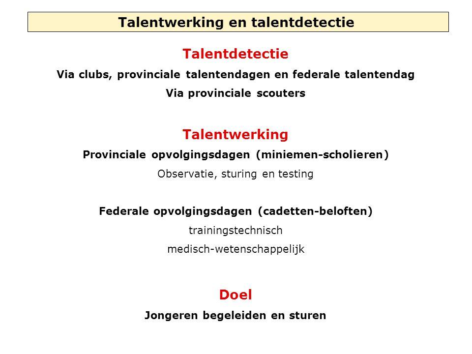 Talentwerking en talentdetectie Talentdetectie Via clubs, provinciale talentendagen en federale talentendag Via provinciale scouters Talentwerking Pro