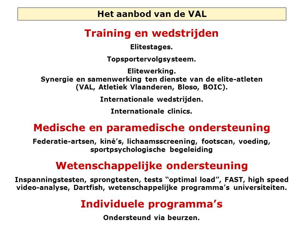 Het aanbod van de VAL Training en wedstrijden Elitestages. Topsportervolgsysteem. Elitewerking. Synergie en samenwerking ten dienste van de elite-atle