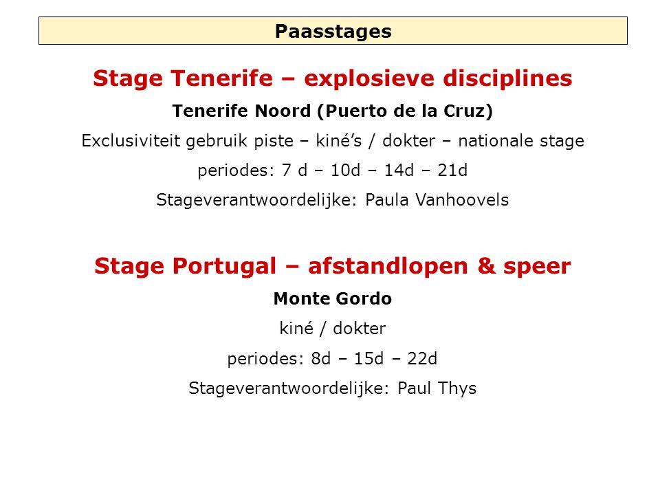 Paasstages Stage Tenerife – explosieve disciplines Tenerife Noord (Puerto de la Cruz) Exclusiviteit gebruik piste – kiné's / dokter – nationale stage
