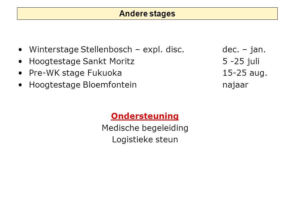 Winterstage Stellenbosch – expl. disc.dec. – jan. Hoogtestage Sankt Moritz5 -25 juli Pre-WK stage Fukuoka15-25 aug. Hoogtestage Bloemfonteinnajaar And