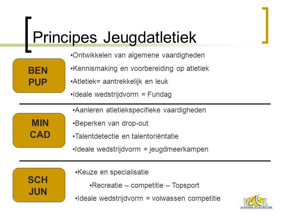 Principes Jeugdatletiek Ontwikkelen van algemene vaardigheden Kennismaking en voorbereiding op atletiek Atletiek= aantrekkelijk en leuk Ideale wedstri
