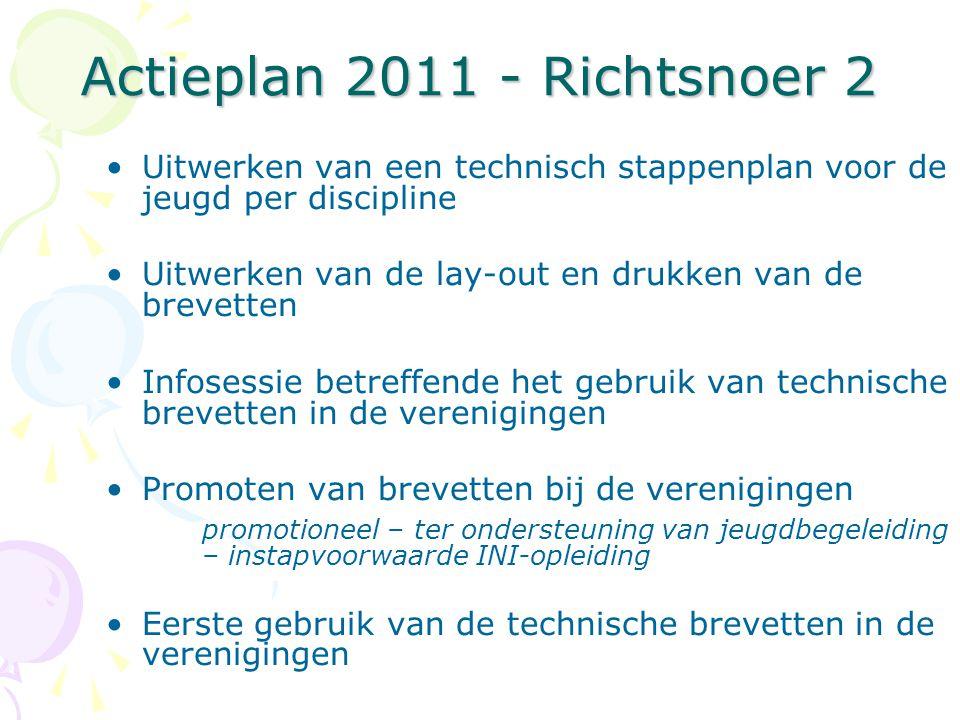 Actieplan 2011 - Richtsnoer 2 Uitwerken van een technisch stappenplan voor de jeugd per discipline Uitwerken van de lay-out en drukken van de brevette