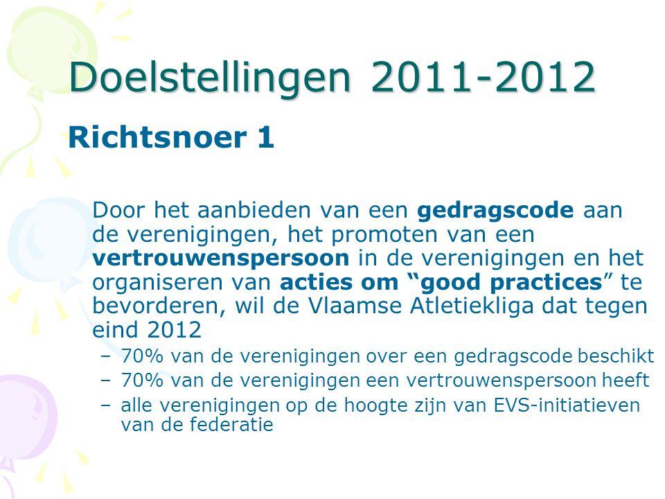 Doelstellingen 2011-2012 Richtsnoer 1 Door het aanbieden van een gedragscode aan de verenigingen, het promoten van een vertrouwenspersoon in de verenigingen en het organiseren van acties om good practices te bevorderen, wil de Vlaamse Atletiekliga dat tegen eind 2012 –70% van de verenigingen over een gedragscode beschikt –70% van de verenigingen een vertrouwenspersoon heeft –alle verenigingen op de hoogte zijn van EVS-initiatieven van de federatie