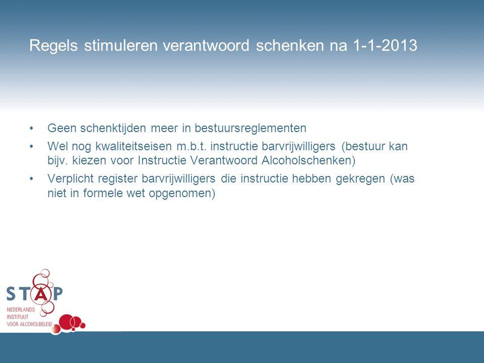 Regels stimuleren verantwoord schenken na 1-1-2013 Geen schenktijden meer in bestuursreglementen Wel nog kwaliteitseisen m.b.t. instructie barvrijwill