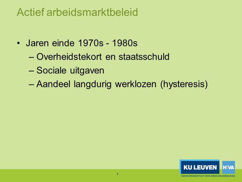 Actief arbeidsmarktbeleid Jaren einde 1970s - 1980s –Overheidstekort en staatsschuld –Sociale uitgaven –Aandeel langdurig werklozen (hysteresis) 3